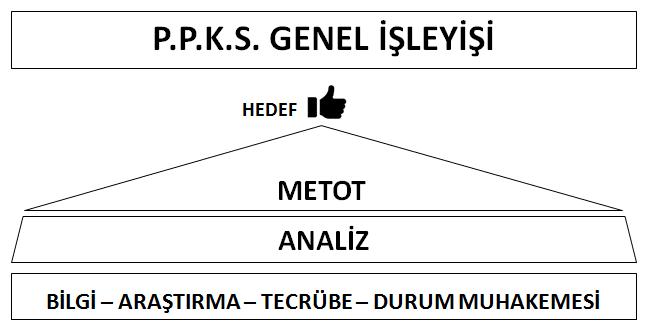 İHALELERDE PROJE PLANLAMA KONTROL SİSTEMİ KURUMSAL P.P.K.S. 2